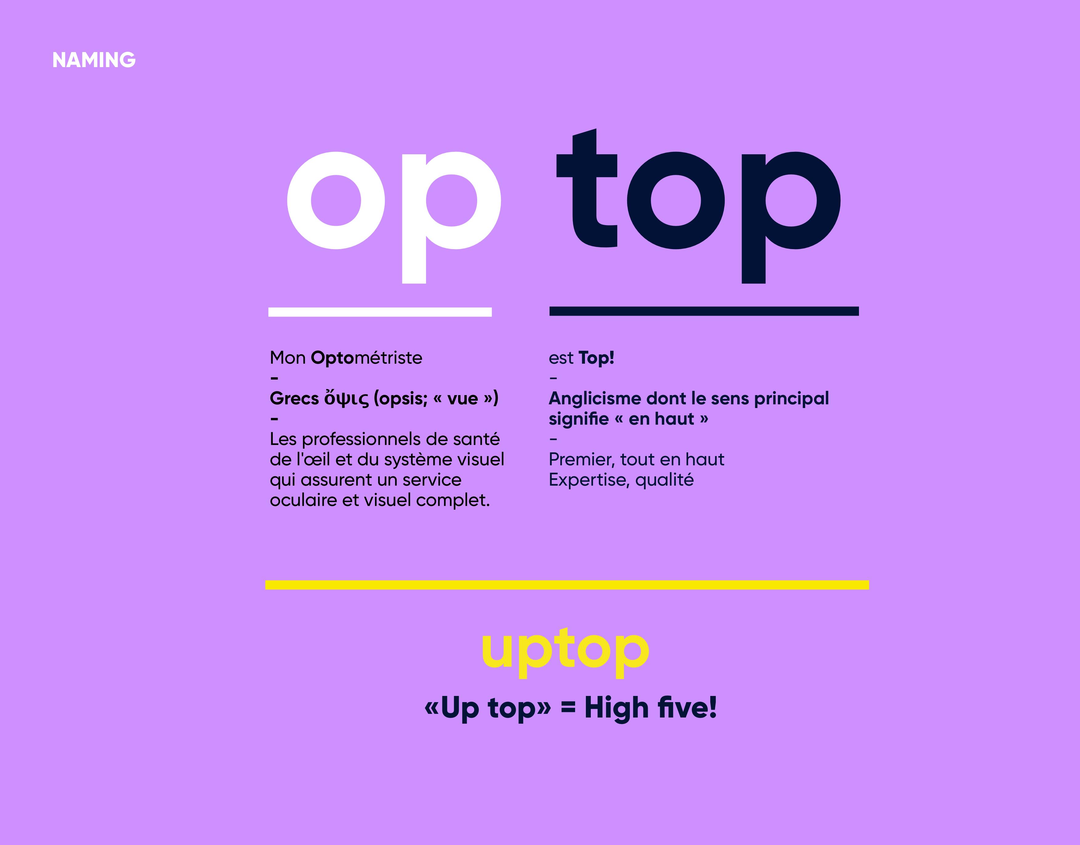 Strategie Optop – manon gruaz